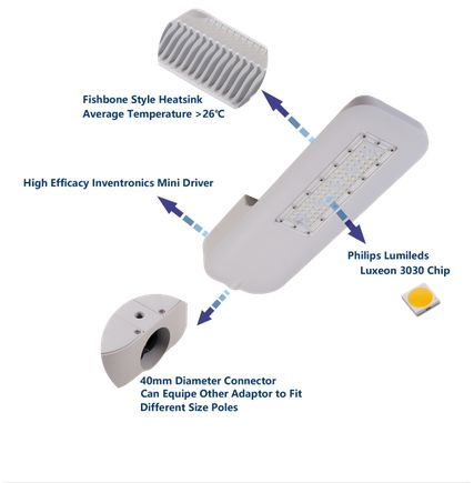Buy LED Street Light Online