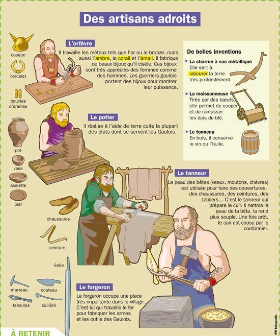 Des artisants adroits