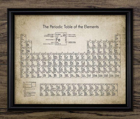 Tableau périodique imprimé - tableau périodique des éléments Illustration - éléments chimiques - Sciences étudiant - simple impression #577 - téléchargement immédiat