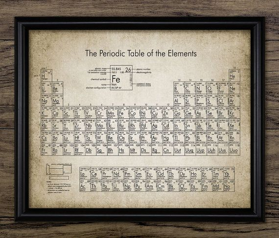 Periodic Table Print Periodic Table Of by InstantGraphics on Etsy