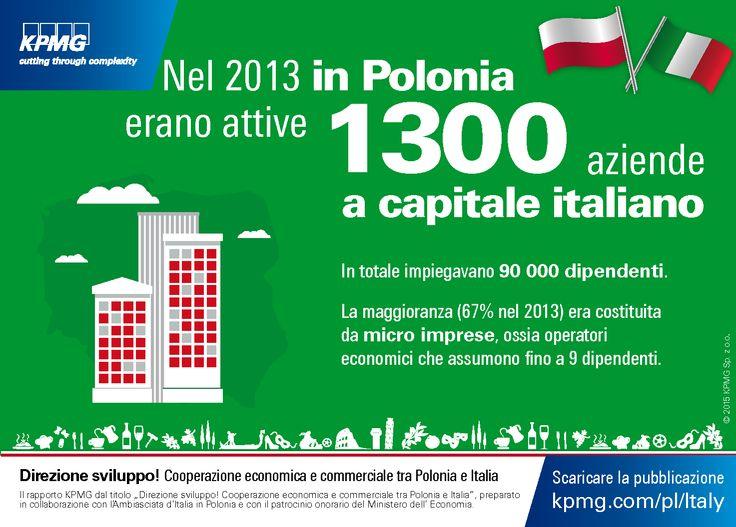 Nel 2013 in #Polonia erano attive 1300 aziende a capitale #italiano. 'Direzione sviluppo! Cooperazione economica e commerciale tra Polonia e Italia' #KPMG #Italia #capitale