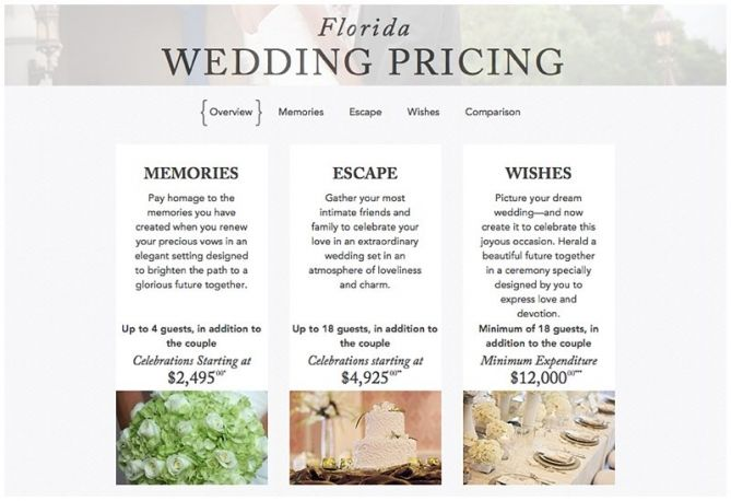 Bailey And Micah Disney Bride Diaries Walt World Wedding Costs Contract Planning Pinterest
