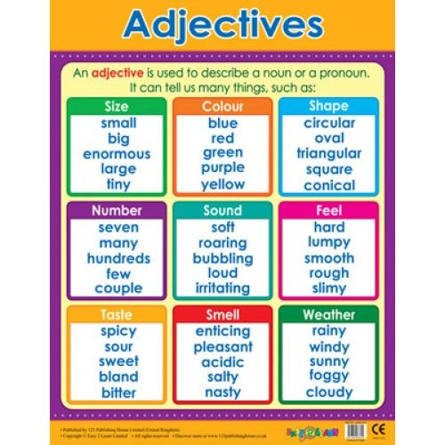 posters adjectives adjectives literacy literacy reference reference ...
