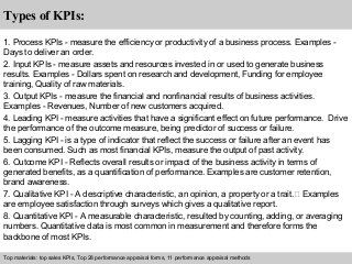 qa analyst KPI  In this ppt file, you can ref KPI materials for qa analyst position such as qa analyst  list of KPIs, performance appraisal, job skills, KRAs, …