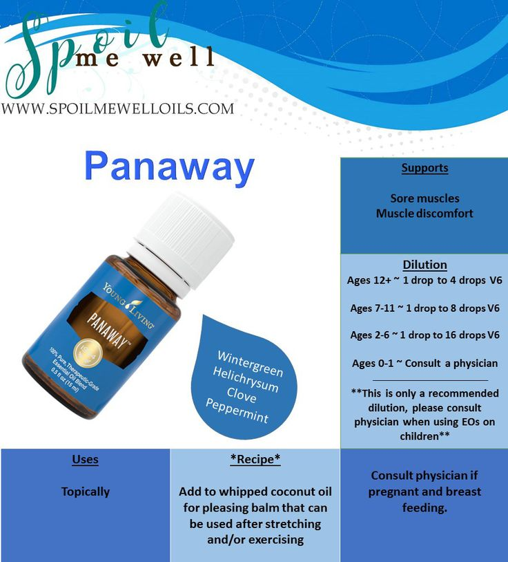 How to use PanAway essential oil PanAway Essential Oil for Muscle Discomfort After Exercise PanAway is the perfect blend of essential oils that was specifically designed for muscle discomfort follo…