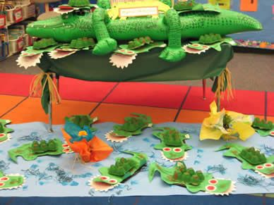 Ocean ,pigs, hungry caterpillar, pirates, nutrition ,Safari themed ideas.   Great crafts!