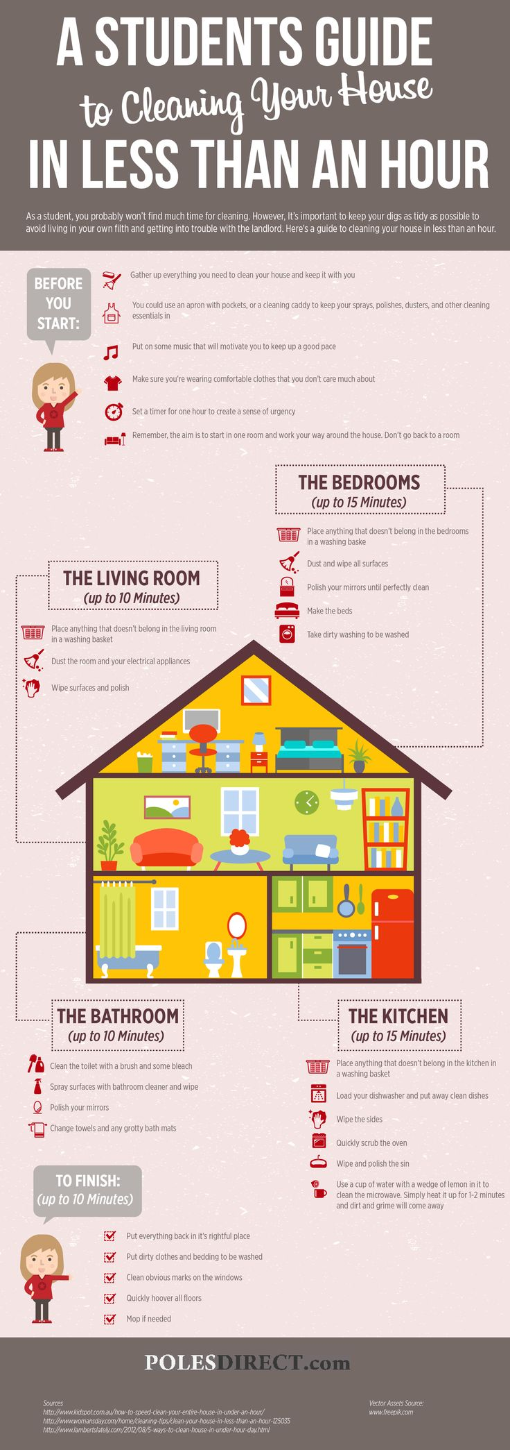 A Student Guide To Cleaning Your House In Less Than An Hour Infographic