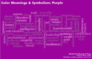 Colours meanings and symbolism from an Art Therapy site