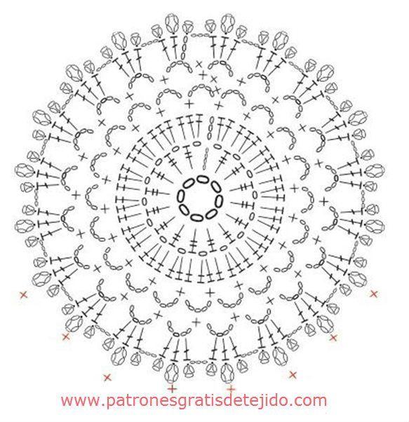13 best mandalas crochet images on Pinterest | Crochet patterns ...