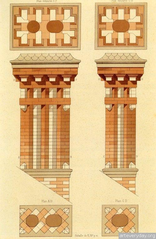 9 | Victorian Brick and Terra-Cotta Architecture - Викторианская кирпичная и терракотовая архитектура | ARTeveryday.org