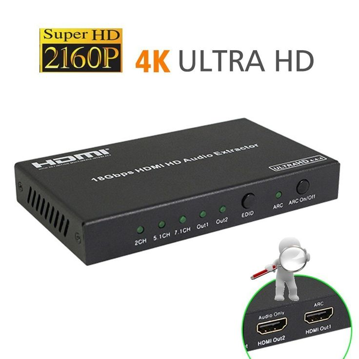 Wholesale Koqit 18gbps Hdr Digital 4k Hdmi 2 0 Arc Hd Audio Extractor 7 1ch Analog Converter Extracting Hdmi Click The Pics For In 2020 Hdmi Cables Digital Audio