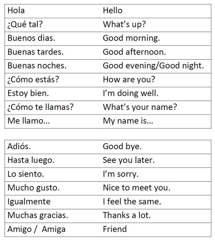 25 best Spanish Worksheets for W&E images on Pinterest ...