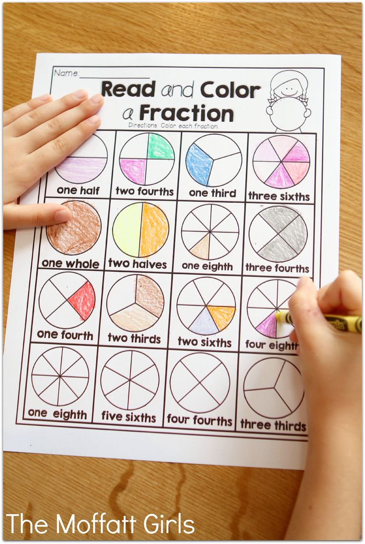 Teaching Simple Fractions! Tons Of Different Ways To Learn Fractions!