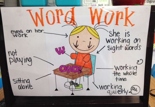 """Word Work anchor chart in kindergarten. After going creating traditional Daily 5 anchor charts with students, I made these using Scrappin Doodles clip art. Colored (that is crayon wax melting - oops) laminated, and using a Vis-a-Vis (they don't smudge as Expo's do) we talked about what the students body and made notes. Had to make some alterations to hands/eyes with some of the art so that they were """"on their work"""". LOL. Kids said the eyes were creepy. Ha!"""