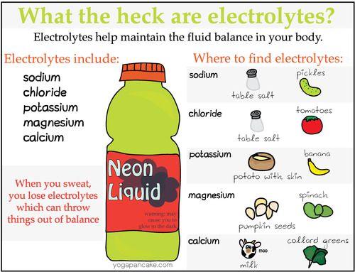 85 best Fluid & Electrolytes images on Pinterest