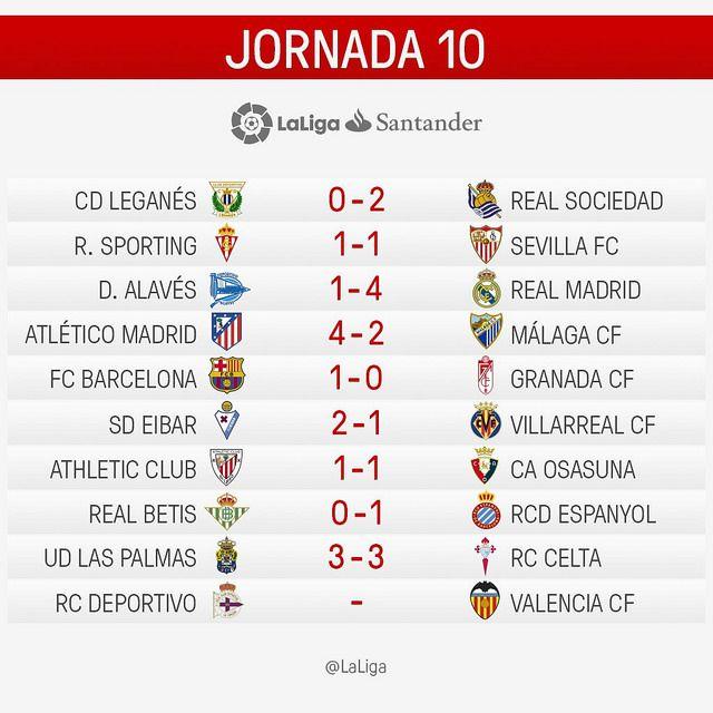 La Liga (Jornada 10): Resultados