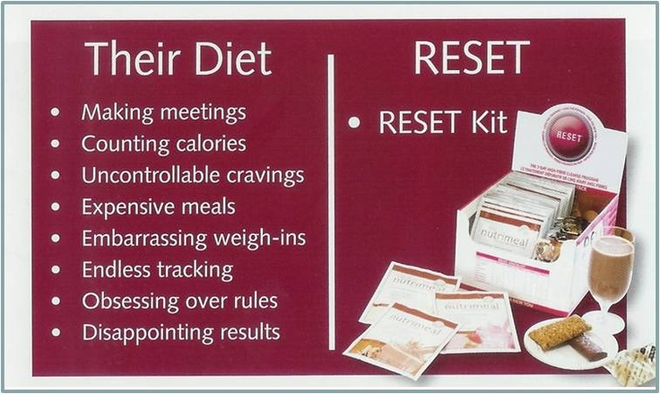 #usanahealthyliving    usana reset images - Google Search