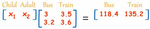 Inverse of a Matrix-2x2, real life example
