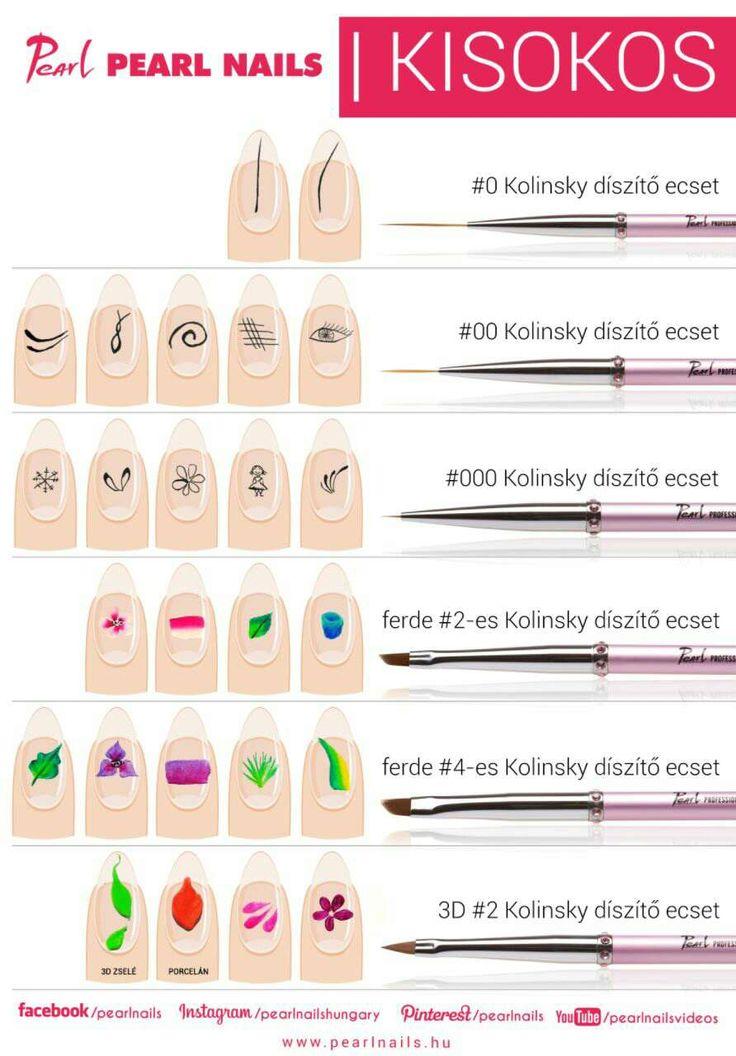 Te tudod, hogy melyik díszítő ecsettel mit tudsz festeni/alkotni, pontosan mire jó? 😲🙄😉  Ha esetleg nem, semmi gond, az alábbi díszítő ecset-kisokosunkból máris megtudod! #nails #nail #pearlnails
