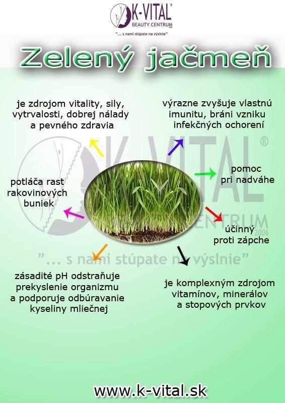 zeleny jačmen