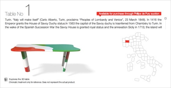 """Sessantuna"" table 1"