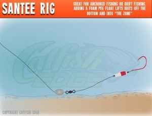Santee Rig For Catfish: Adding a small float lifts the bait off the bottom and puts it in the strike zone!