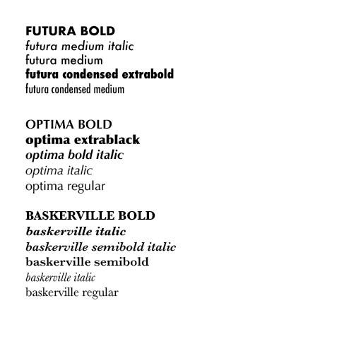 The study of futura, optima, and baskerville in Indesign