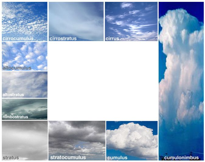 "CLOUD IDENTIFICATION CHART: print this chart on card stock or cardboard, then cut out the center, (add a stick at the base = optional) and have the child hold it up to the sky to identify the clouds. Find chart on ""E is for Explore!"" site: http://eisforexplore.blogspot.com/2012/05/cloud-viewer.html"