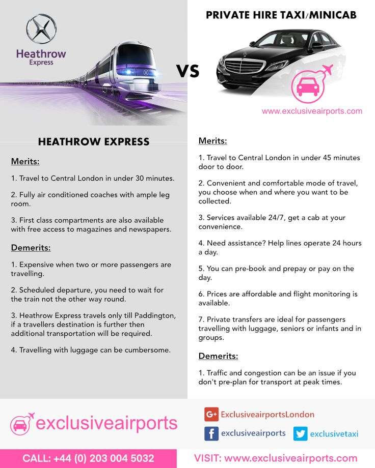 Heathrow Express Vs Private Hire Taxi/Minicab.