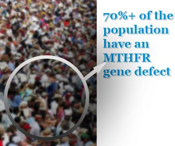What is MTHFR and Methylation? Have you been tested for MTHFR symptoms or deficiency?