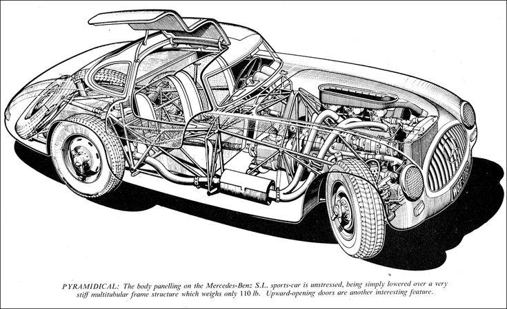 Mercedes Benz 1952