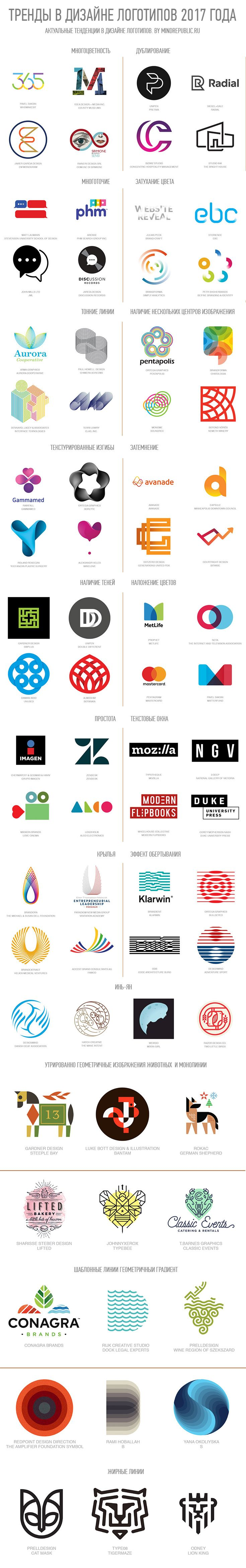 Тренды и тенденции в дизайне логотипов 2017. Logo design trends.