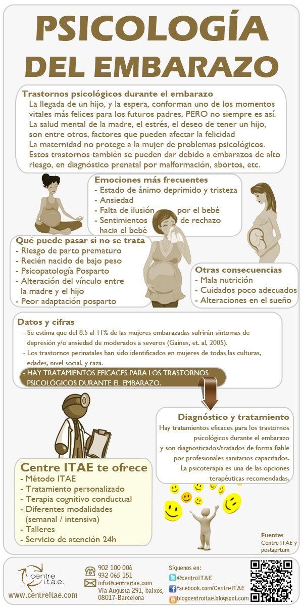 Psicologia del embarazo