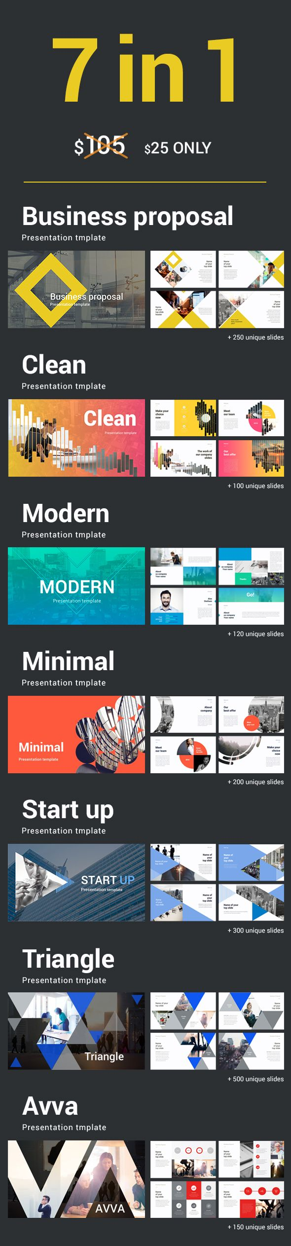 7 in 1 Powerpoint Bundle - Business PowerPoint Templates