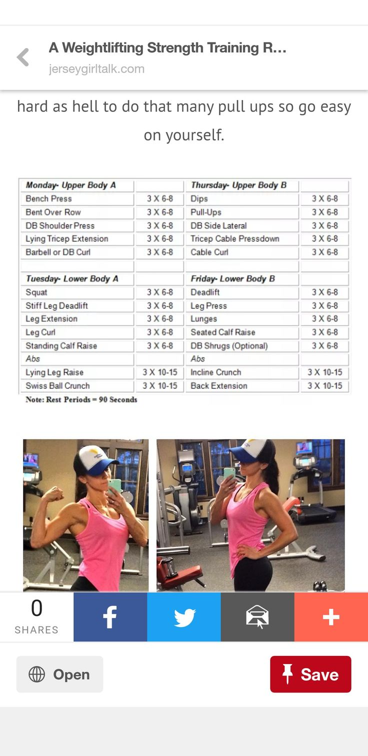 Best 25 arnold workout plan ideas on pinterest arm exercises find this pin and more on 8 week body transformation by mickeylover26 malvernweather Choice Image
