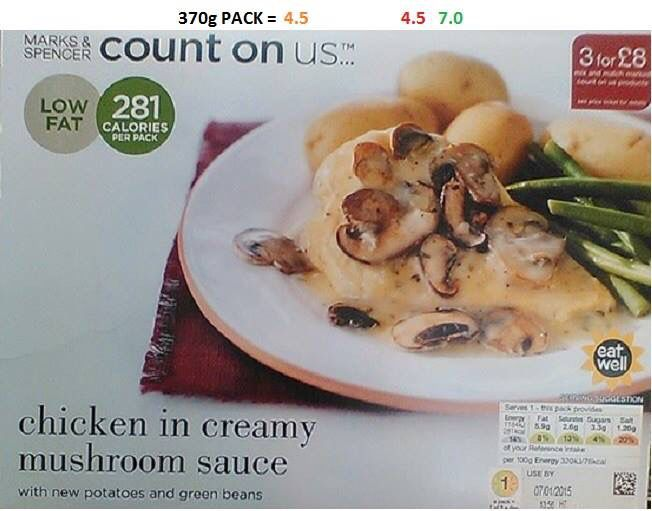 Marks And Spencer Syn Free Food