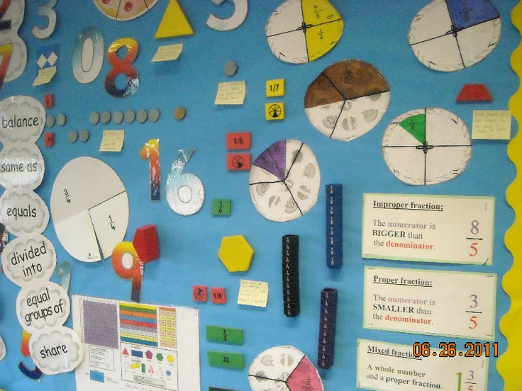Fractions (Year 3) classroom display photo - Photo gallery - SparkleBox ideas for fraction display board