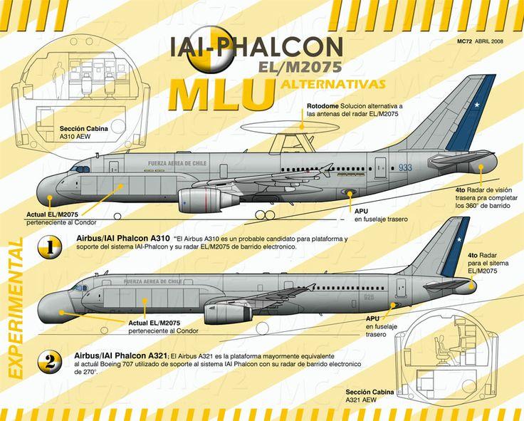 Resultado de imagen para aviones fuerza aerea de chile