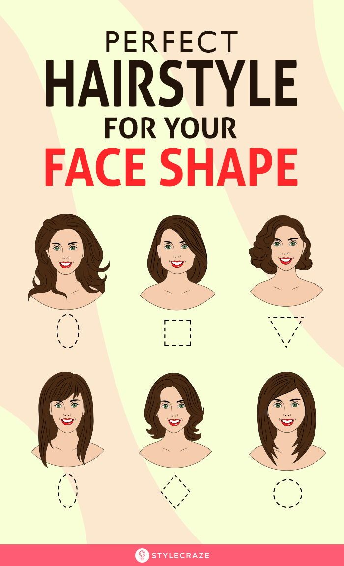 Hairstyles For All Face Shapes Oval Face Hairstyles Oblong Face Hairstyles Face Shape Hairstyles