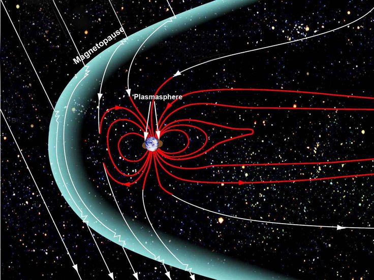 Thursday, Mar. 01, 2018: The magnetic field is generated by swirling, liquid iron in Earth's outer core. It is here, roughly 1800 miles beneath the African continent, that a special feature exists. Seismological data has rev…