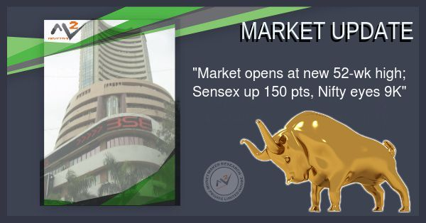 Equity benchmarks started off session at fresh 52-week high on Thursday, with the #Nifty March futures hitting 9000 level, backed by banks, auto, technology and metals stocks. The 30-share BSE #Sensex was up 148.09 points at 29132.58 and the 50-share NSE Nifty gained 41.90 points at 8987.70. About 673 shares advanced against 106 declining shares on the BSE. Tata Motors, ICICI Bank, Wipro, Bajaj Auto, GAIL, Hindalco and Tata Motors (DVR) were early gainers
