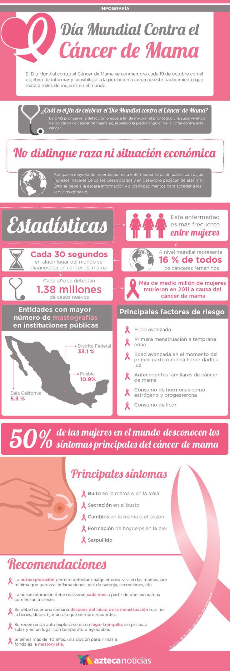 #Infografía Día Mundial contra el cáncer de mama