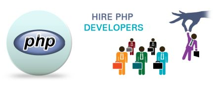 Hire full time PHP developer