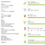 End of the day food diary and Fitbit results, didn't max out on all my goals on the Fitbit, but got in all my steps. #slimmingworld #slimmingworlduk #slimmingworldusa #slimmingworldfood #slimmingworldrecipes #fooddiary #weightwatchers #weightwatchersuk #weightloss #fitbit #fitbitchargehr #swuk #swusa #slimmingeats