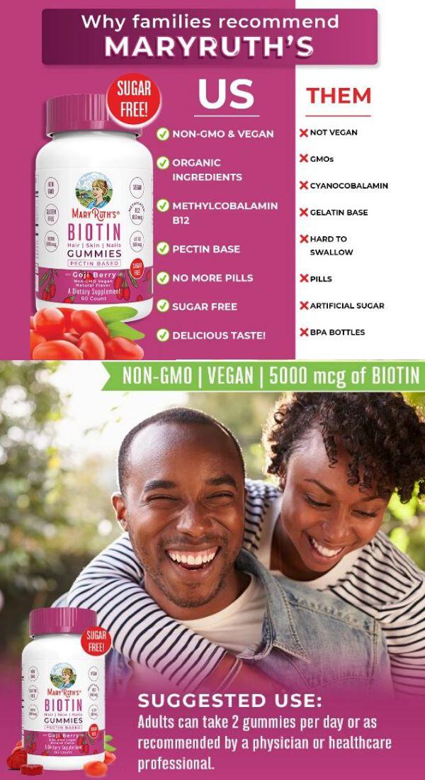Biotin Gummies (60 Count) in 2020 Food for digestion