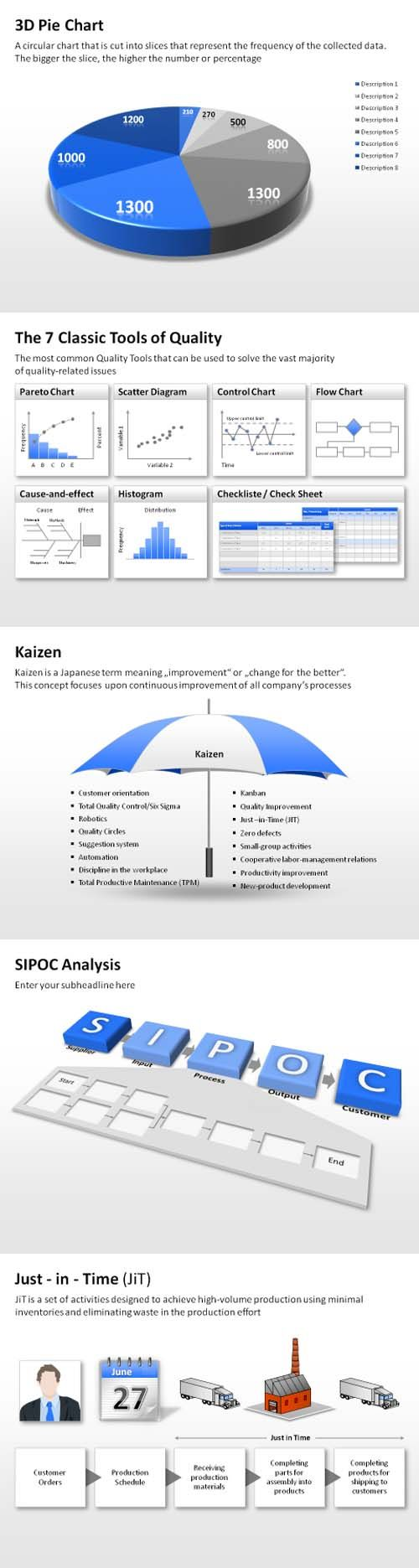 Total-Quality-Management PowerPoint Templates