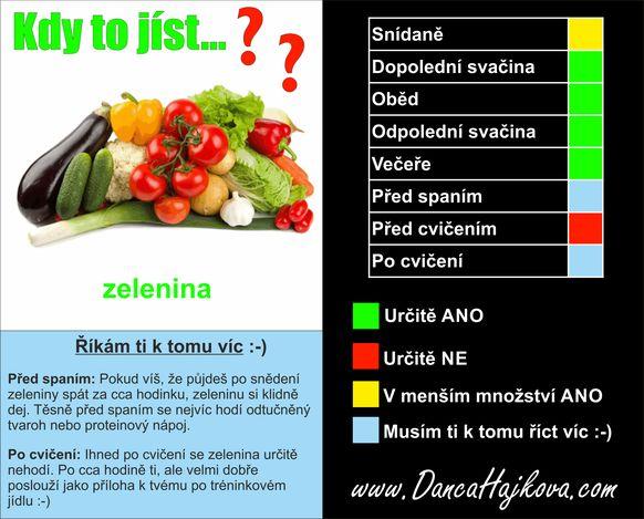 Kdy to jíst? Zelenina