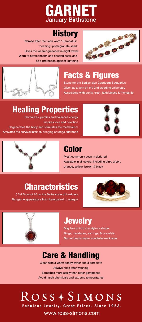 January Birthstone Infographic : Learn about the history, facts, healing properties, color, characteristics and how to care for January's Birthstone, Garnet. | ross-simons.com