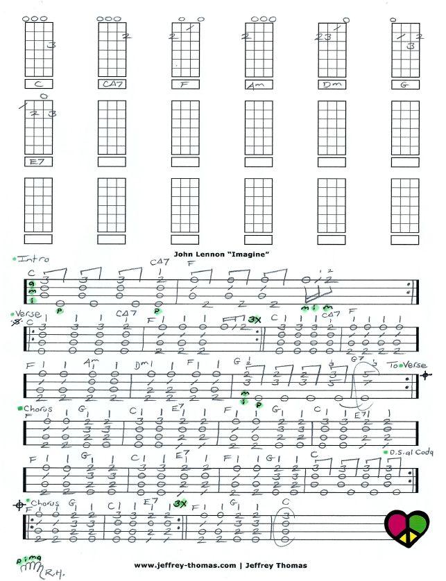 Ukulele chords Imagine John Lennon Jim39s Ukulele Songbook