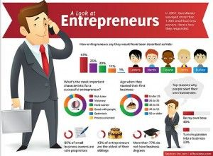 15 Ways Parents can promote entrepreneurship - worth a read :)